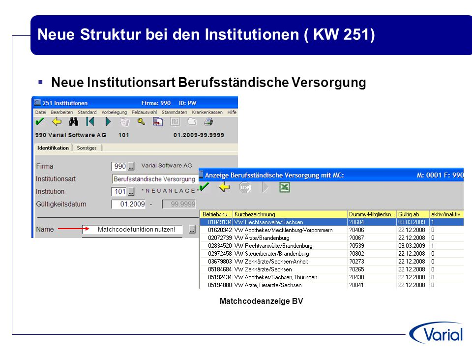 Neue Struktur bei den Institutionen ( KW 251)