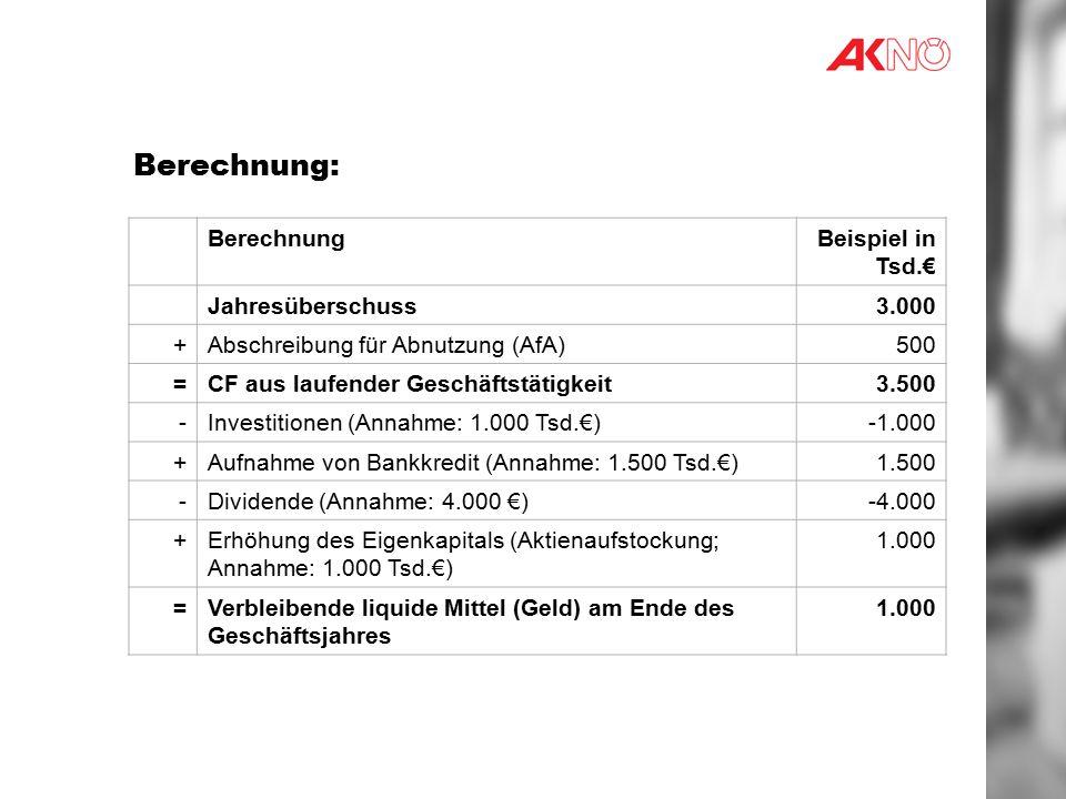 Berechnung: Berechnung Beispiel in Tsd.€ Jahresüberschuss 3.000 +