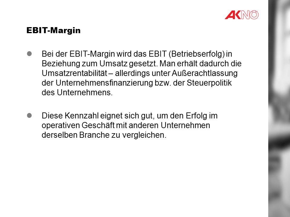 EBIT-Margin