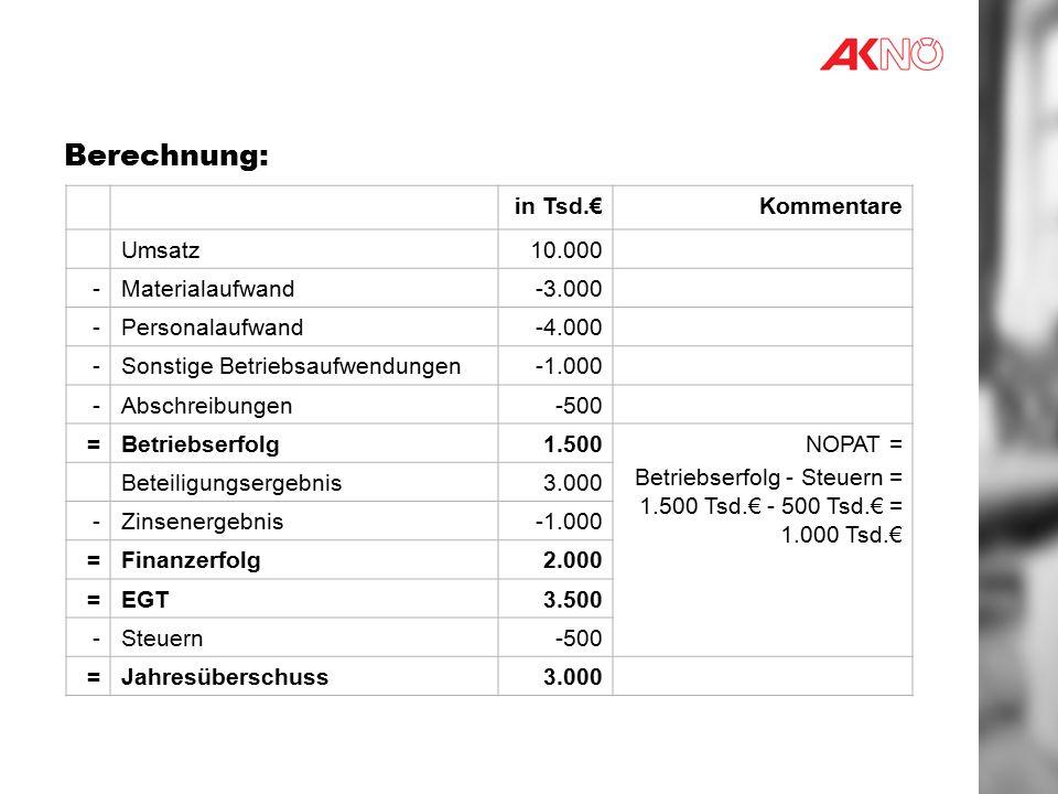 Berechnung: in Tsd.€ Kommentare Umsatz 10.000 - Materialaufwand -3.000