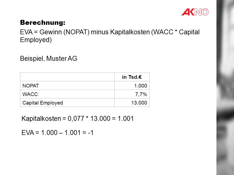 EVA = Gewinn (NOPAT) minus Kapitalkosten (WACC * Capital Employed)