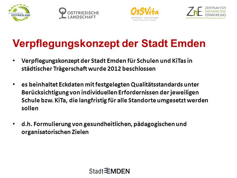 Verpflegungskonzept der Stadt Emden