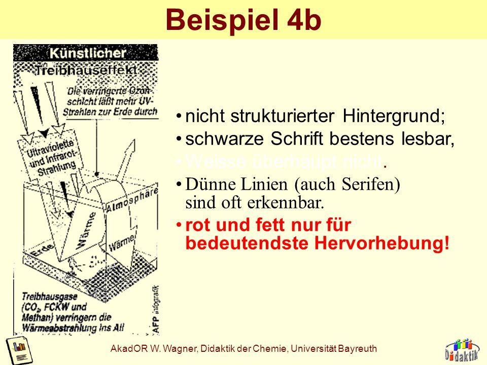 Beispiel 4b nicht strukturierter Hintergrund;
