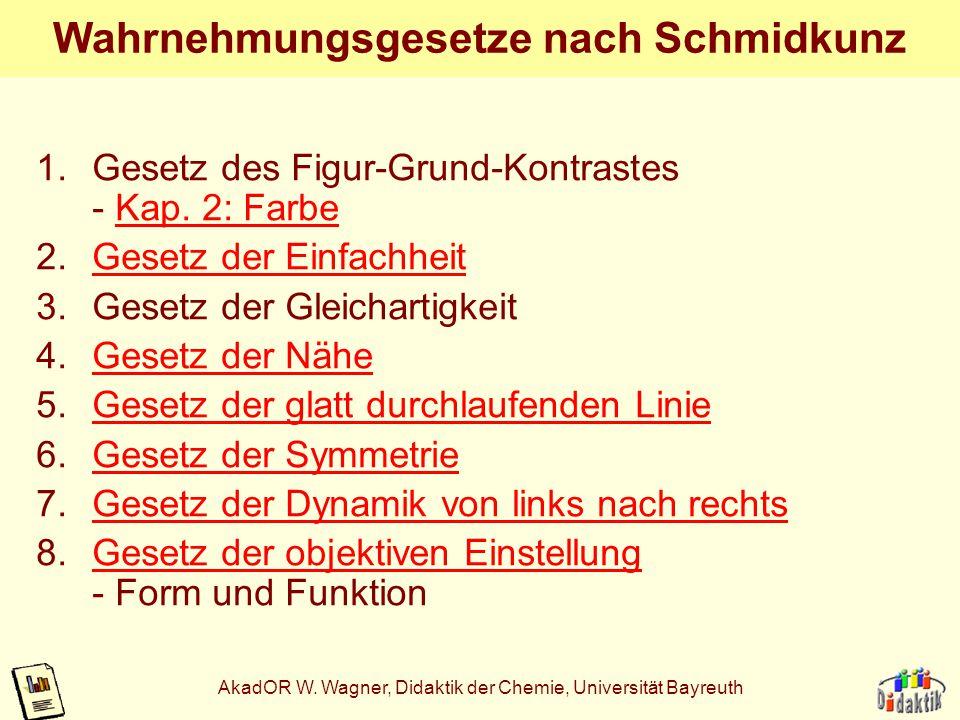 Wahrnehmungsgesetze nach Schmidkunz
