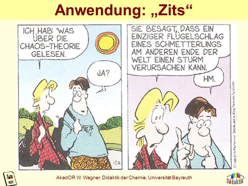 """Anwendung: """"Zits"""