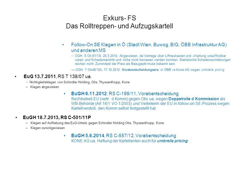 Exkurs- FS Das Rolltreppen- und Aufzugskartell