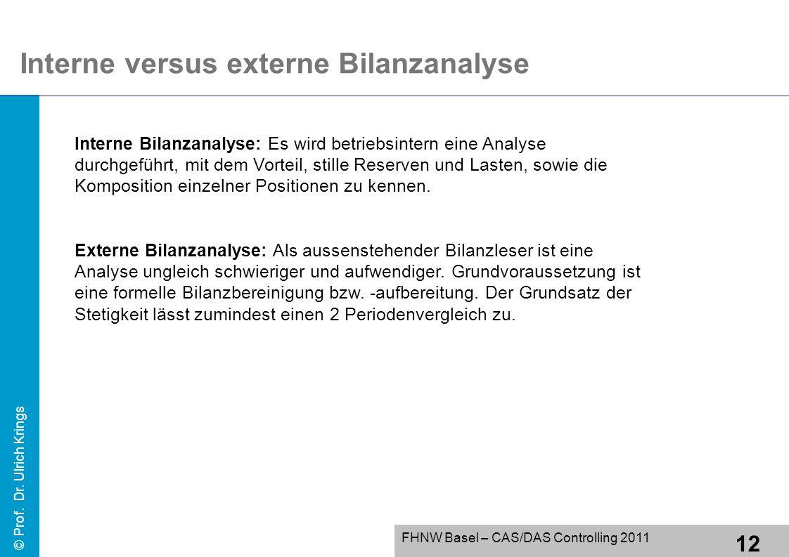 Interne versus externe Bilanzanalyse