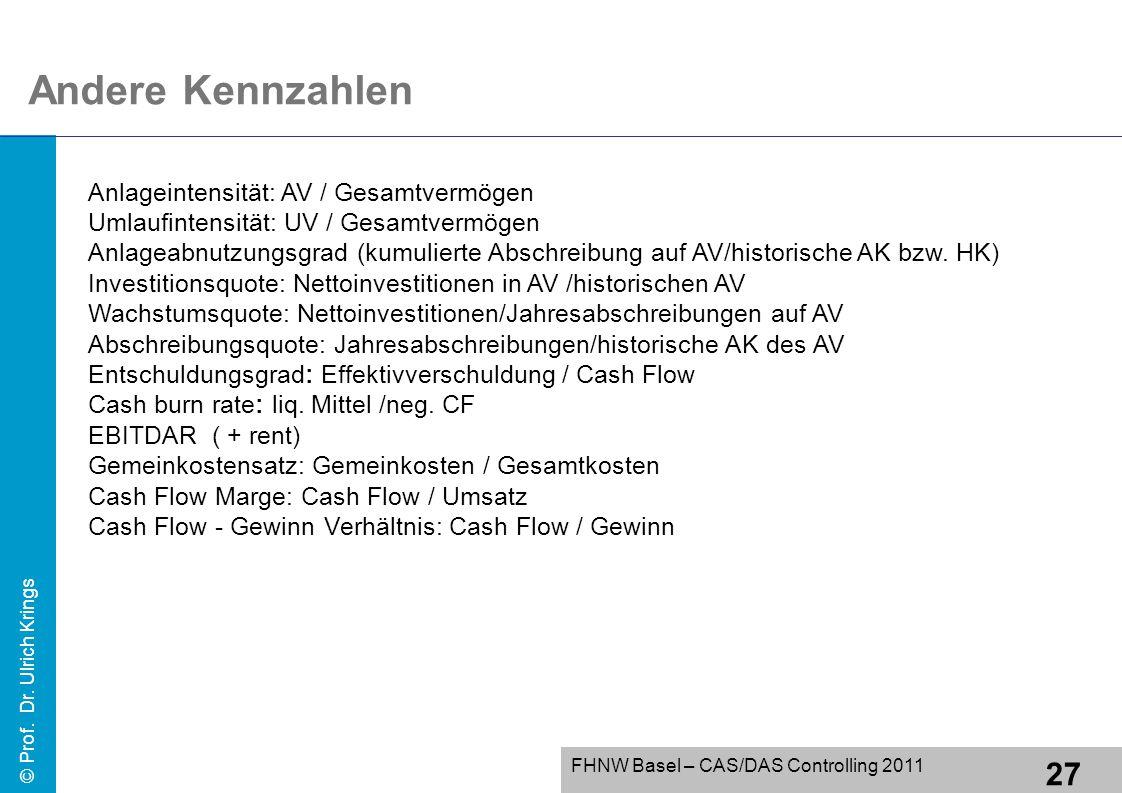 Andere Kennzahlen Anlageintensität: AV / Gesamtvermögen