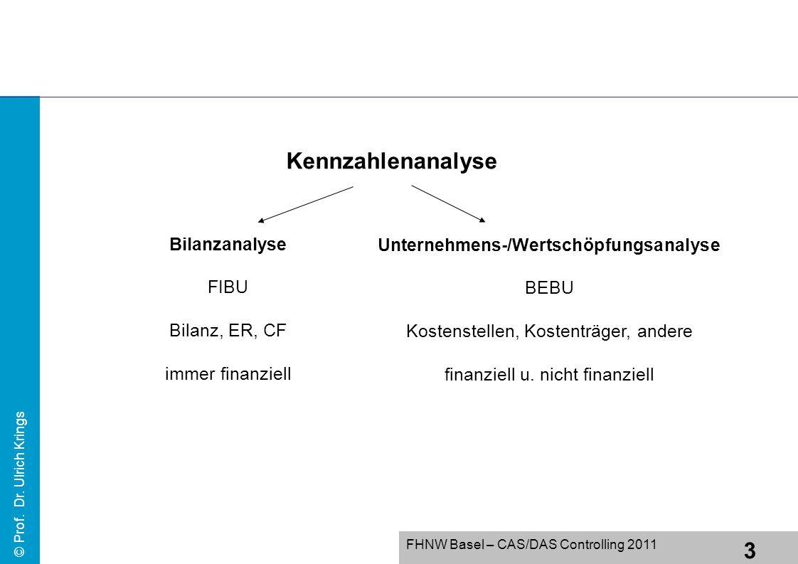 Unternehmens-/Wertschöpfungsanalyse