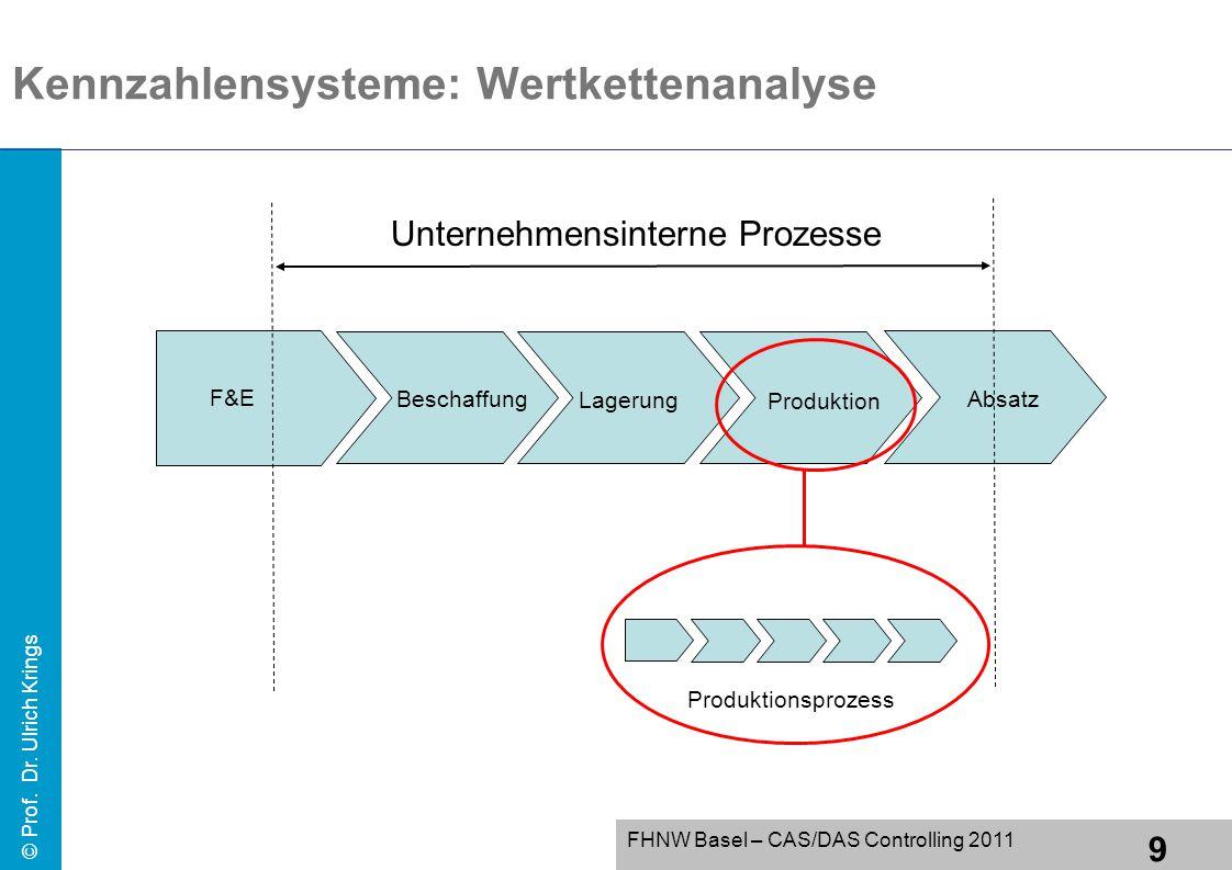 Kennzahlensysteme: Wertkettenanalyse