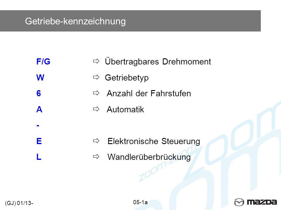 Getriebe-kennzeichnung