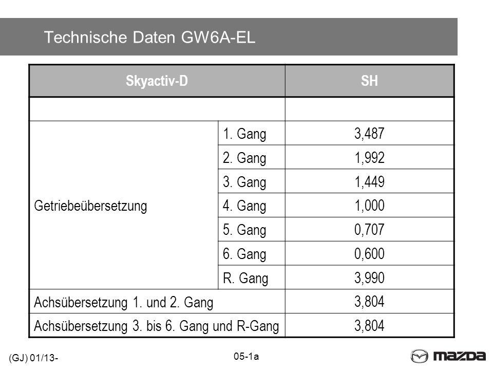 Technische Daten GW6A-EL