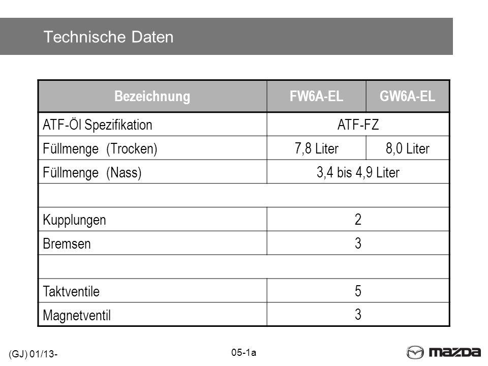 Technische Daten Bezeichnung FW6A-EL GW6A-EL ATF-Öl Spezifikation