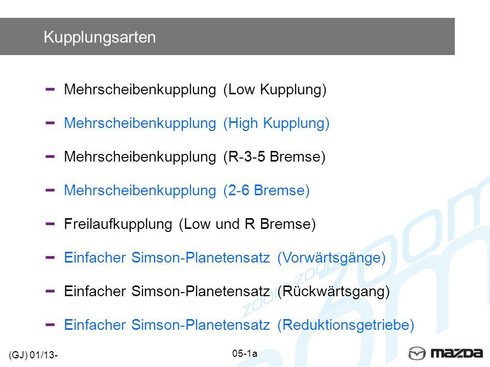 Kupplungsarten Mehrscheibenkupplung (Low Kupplung)