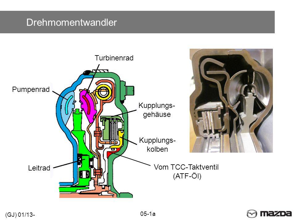Drehmomentwandler Turbinenrad Pumpenrad Kupplungs- gehäuse Kupplungs-