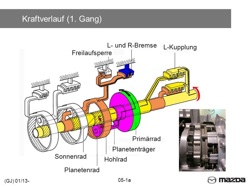 Kraftverlauf (1. Gang) L- und R-Bremse L-Kupplung Freilaufsperre