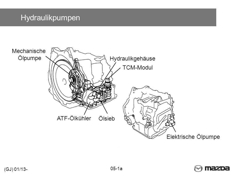 Hydraulikpumpen Mechanische Ölpumpe Hydraulikgehäuse TCM-Modul