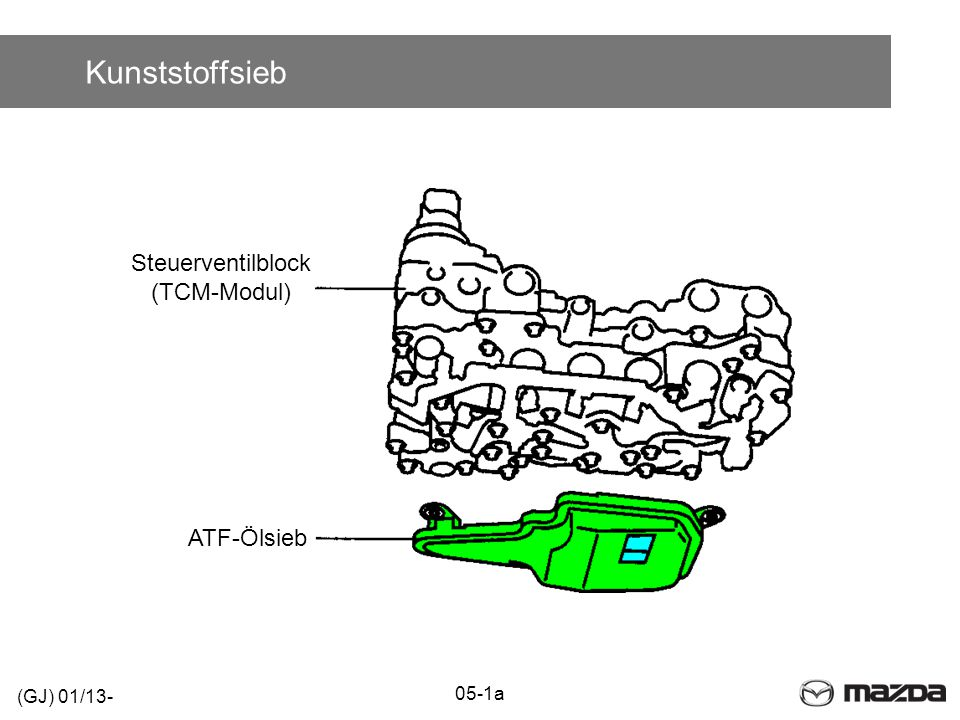 Kunststoffsieb Steuerventilblock (TCM-Modul) ATF-Ölsieb (GJ) 01/13-