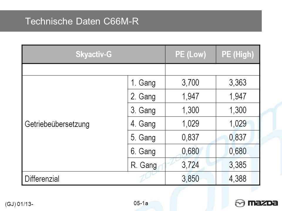 Technische Daten C66M-R Skyactiv-G PE (Low) PE (High)