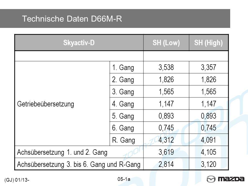 Technische Daten D66M-R Skyactiv-D SH (Low) SH (High)