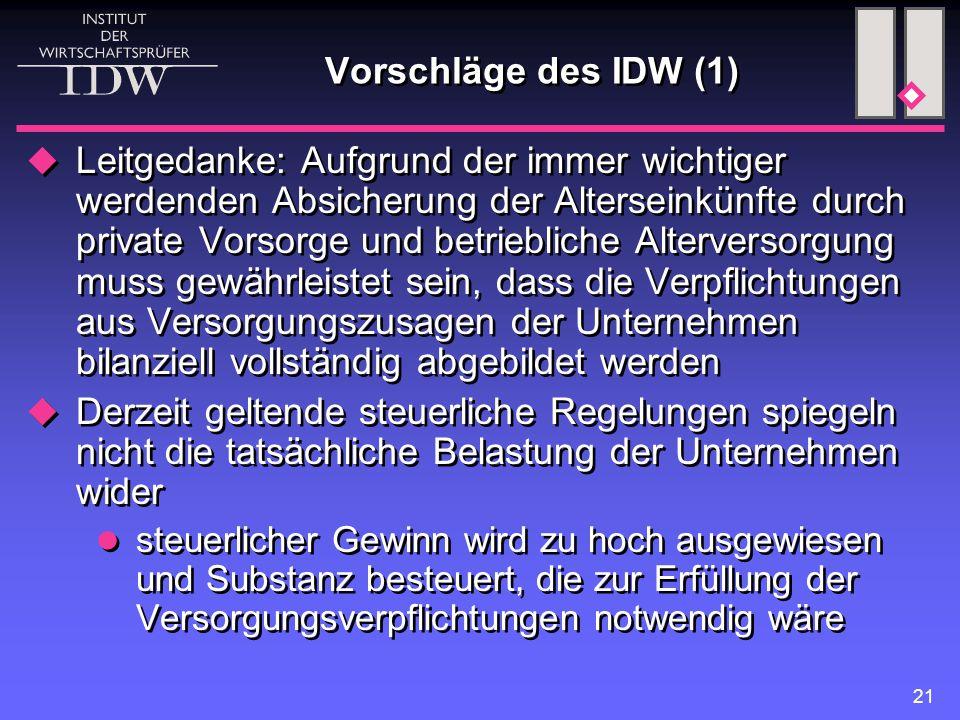 Vorschläge des IDW (1)