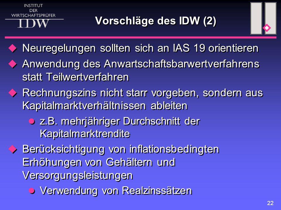 Neuregelungen sollten sich an IAS 19 orientieren