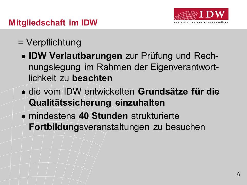 Mitgliedschaft im IDW = Verpflichtung. IDW Verlautbarungen zur Prüfung und Rech-nungslegung im Rahmen der Eigenverantwort-lichkeit zu beachten.
