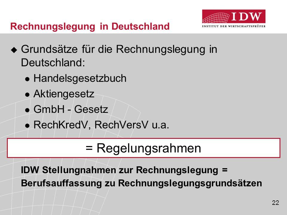 Rechnungslegung in Deutschland