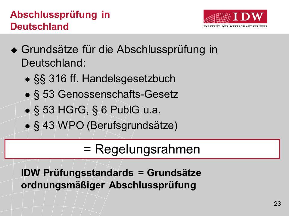 Abschlussprüfung in Deutschland