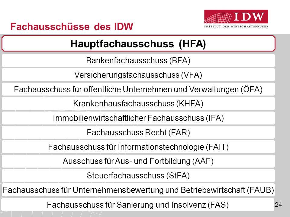 Fachausschüsse des IDW