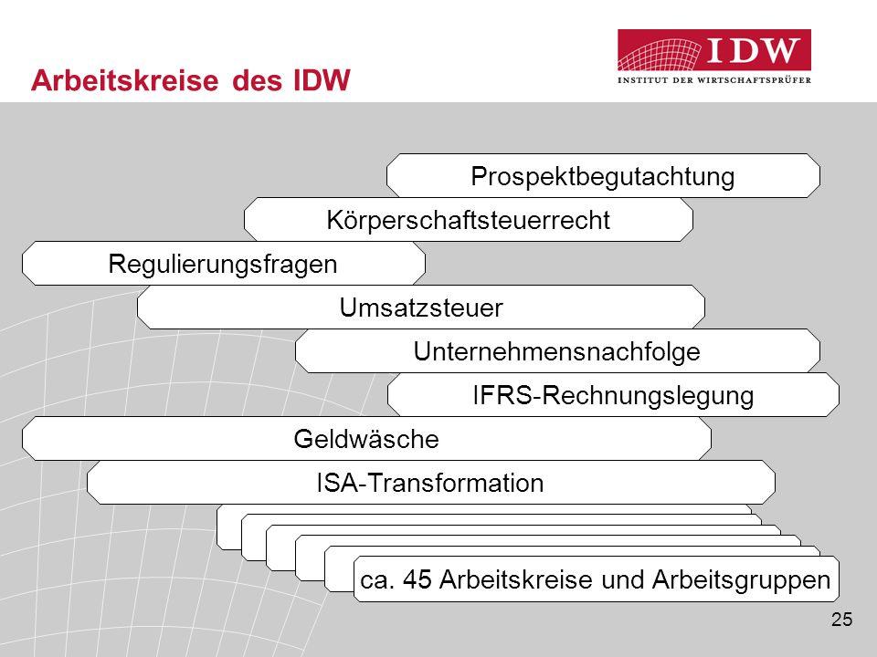 Arbeitskreise des IDW Prospektbegutachtung Körperschaftsteuerrecht