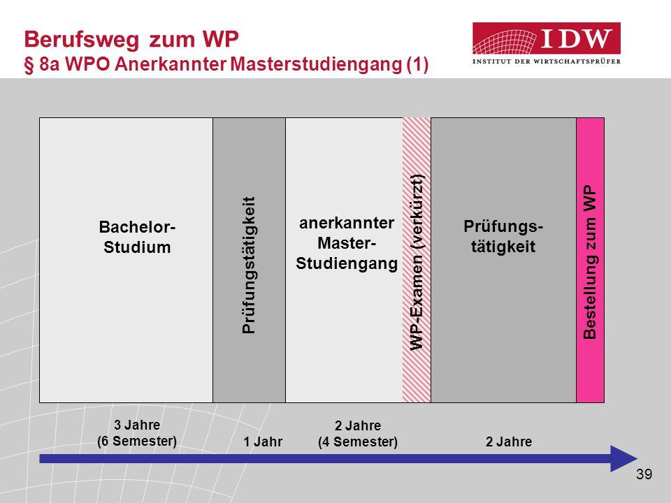 Berufsweg zum WP § 8a WPO Anerkannter Masterstudiengang (1)