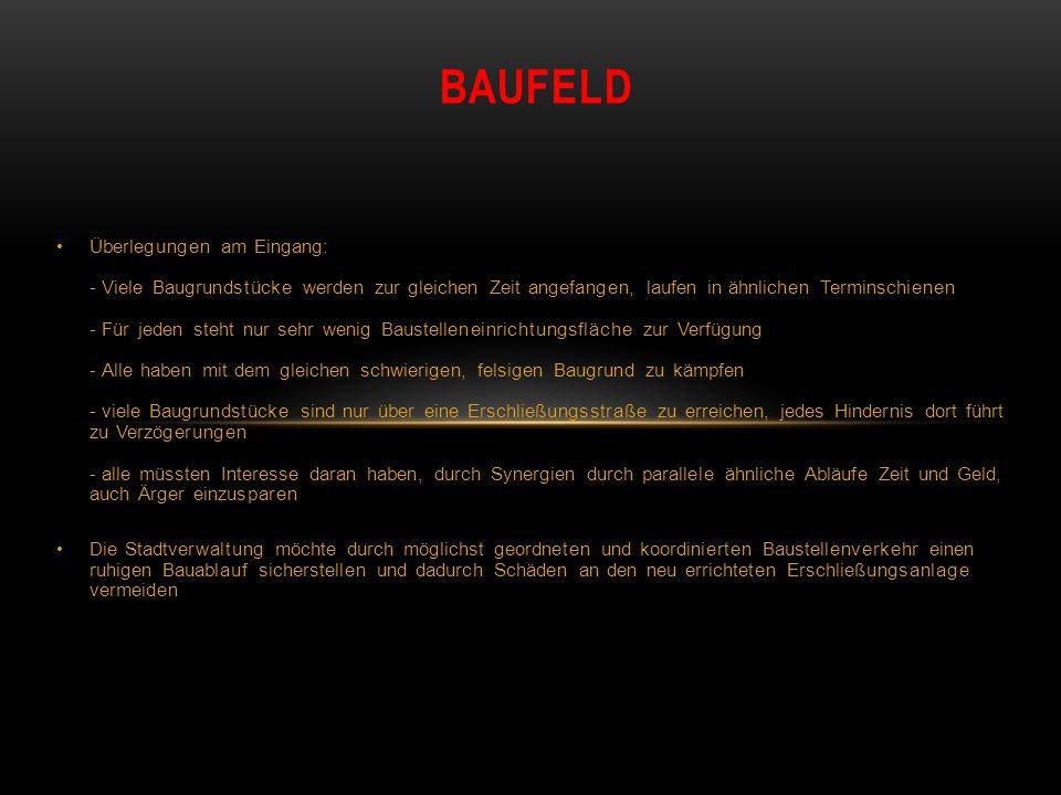 Baufeld