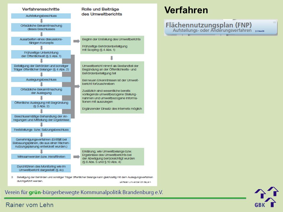 Verfahren Leitfaden Umweltbericht Bayern Rainer vom Lehn
