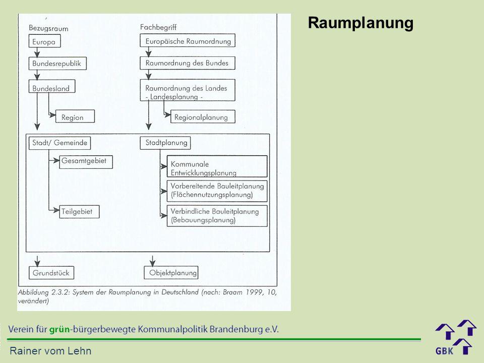 Raumplanung Rainer vom Lehn