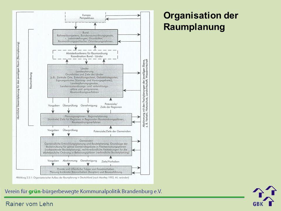 Organisation der Raumplanung Rainer vom Lehn