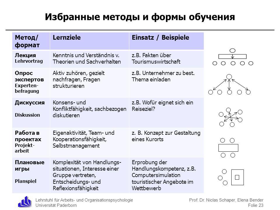 Избранные методы и формы обучения
