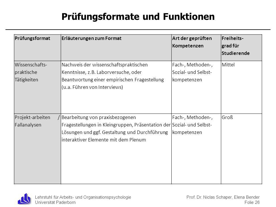 Prüfungsformate und Funktionen
