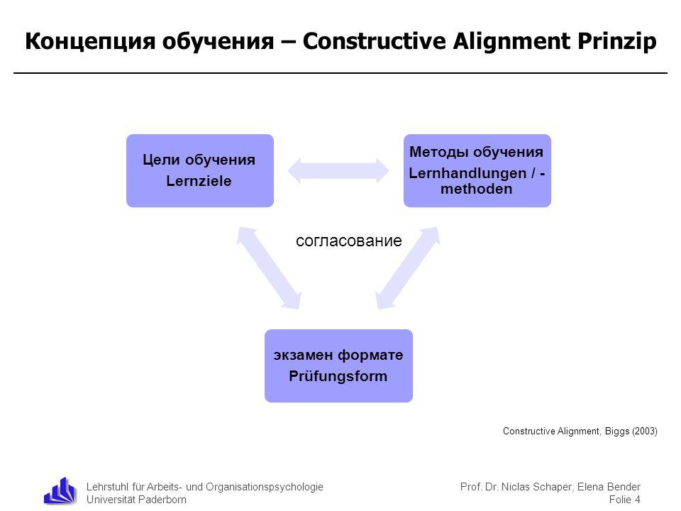 Концепция обучения – Constructive Alignment Prinzip