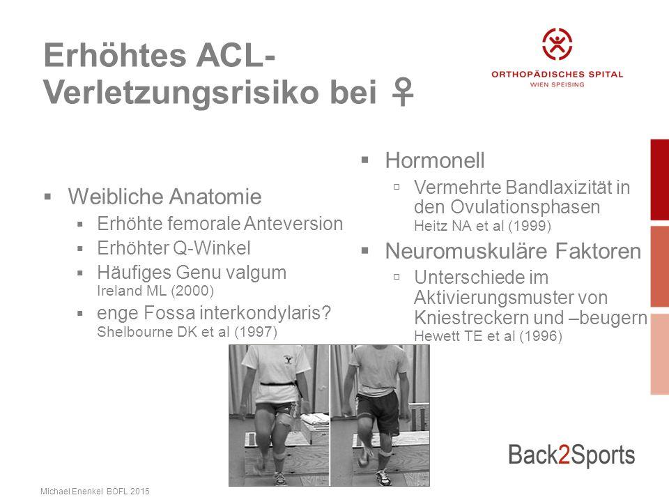 Erhöhtes ACL-Verletzungsrisiko bei ♀