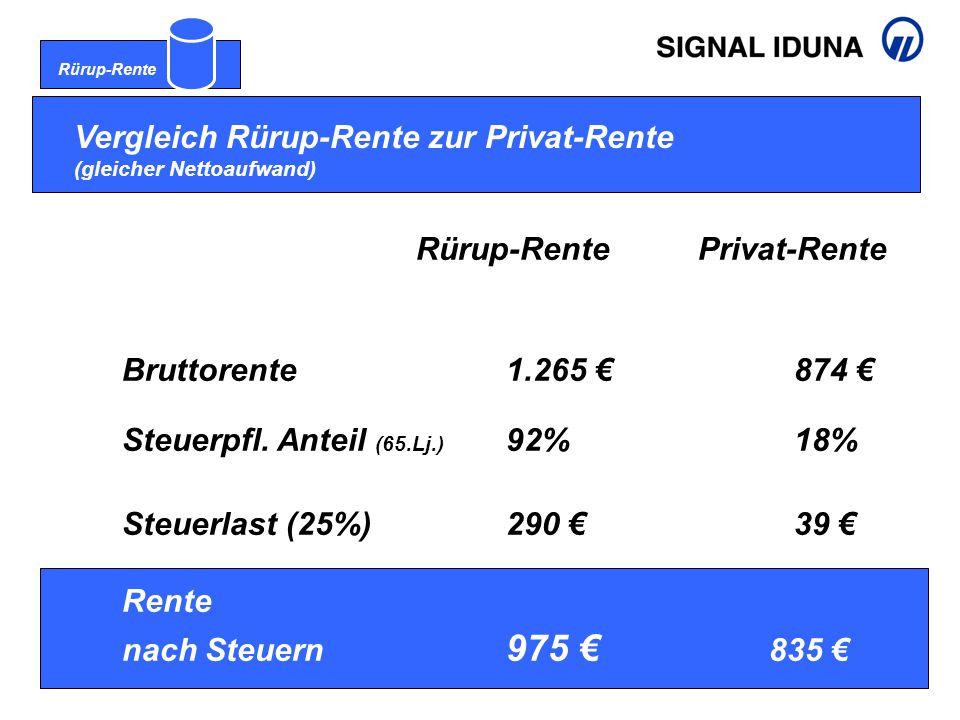 Vergleich Rürup-Rente zur Privat-Rente