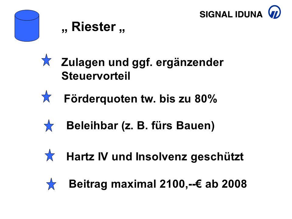 """"""" Riester """" Zulagen und ggf. ergänzender Steuervorteil"""