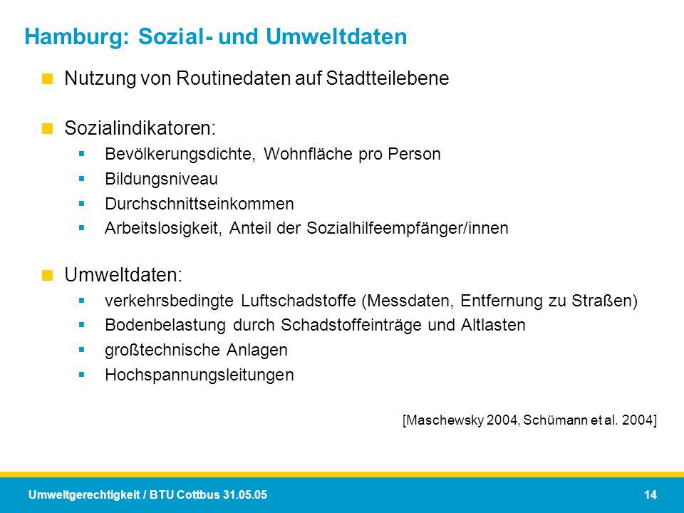Hamburg: Sozial- und Umweltdaten