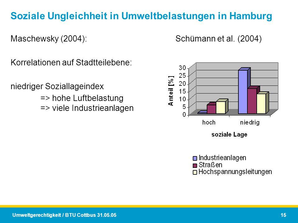 Soziale Ungleichheit in Umweltbelastungen in Hamburg