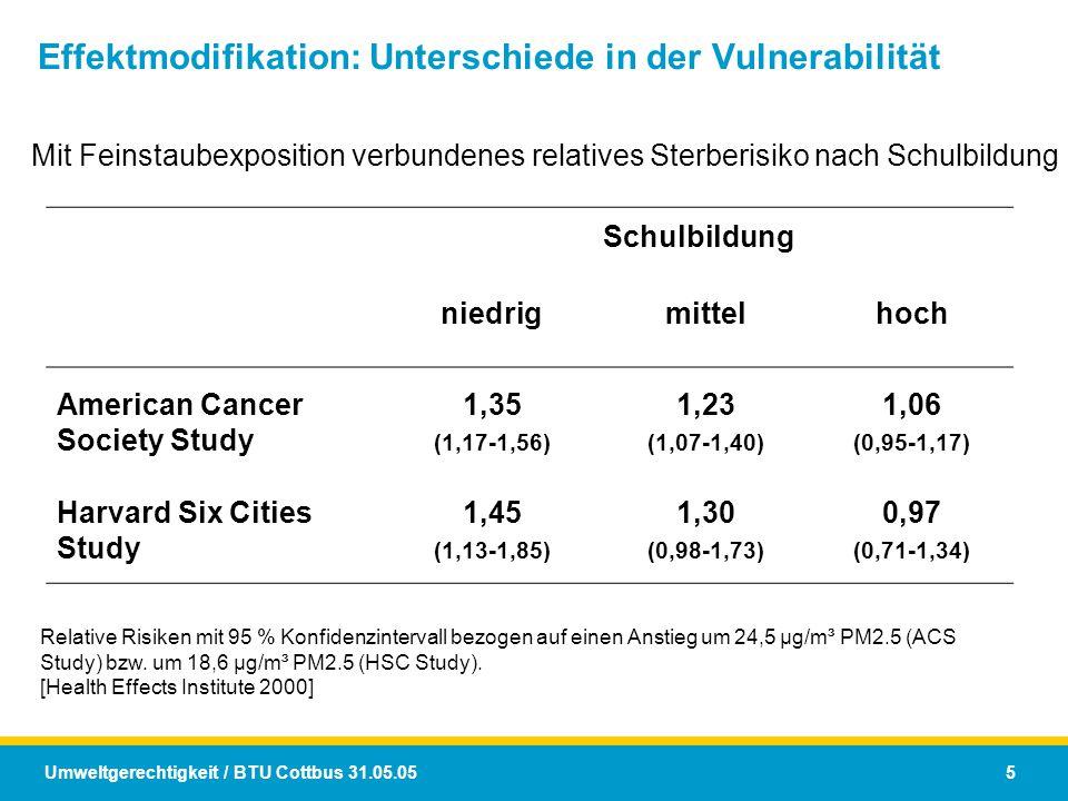 Effektmodifikation: Unterschiede in der Vulnerabilität