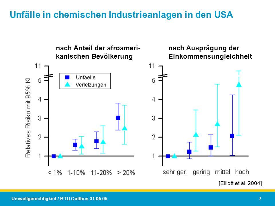 Unfälle in chemischen Industrieanlagen in den USA