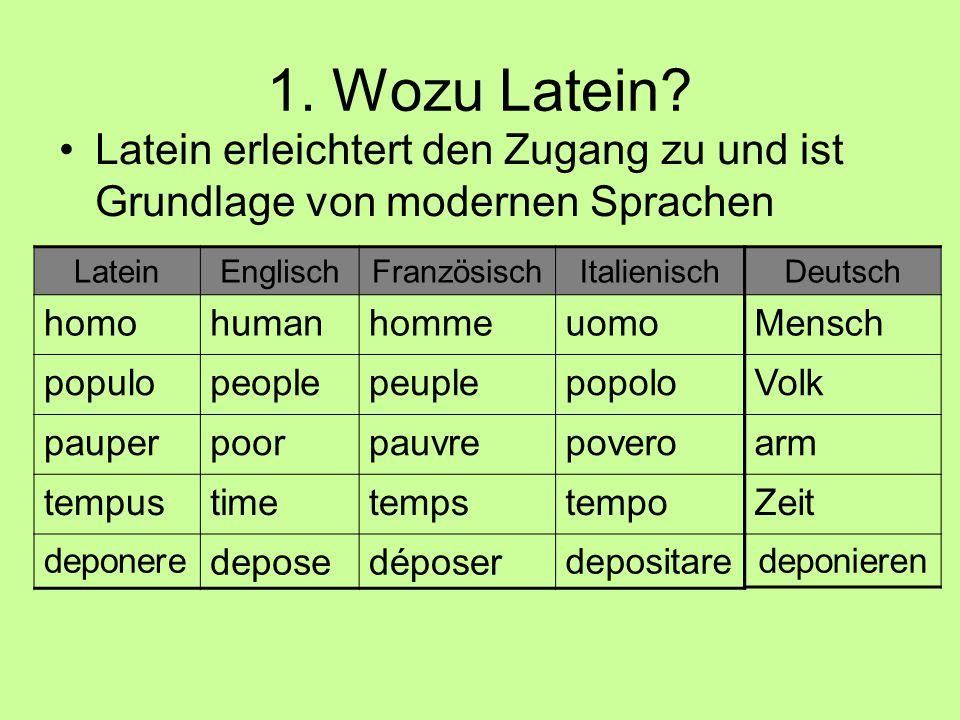 1. Wozu Latein Latein erleichtert den Zugang zu und ist Grundlage von modernen Sprachen. Latein. Englisch.