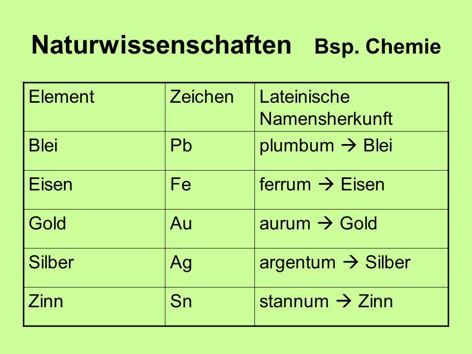 Naturwissenschaften Bsp. Chemie