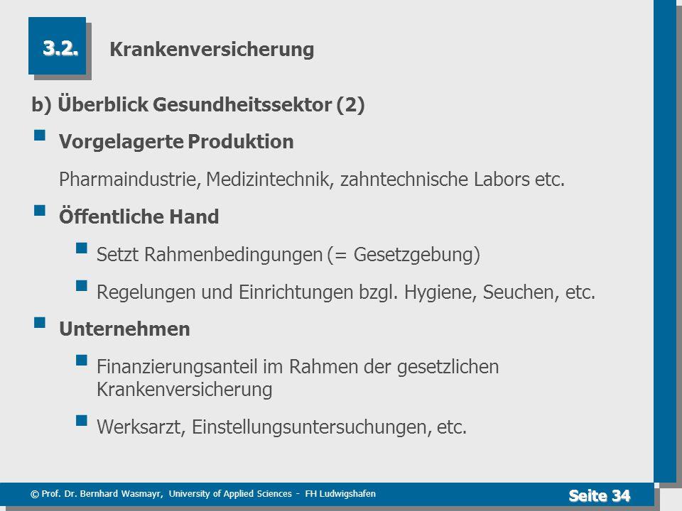 Krankenversicherung 3.2. b) Überblick Gesundheitssektor (2) Vorgelagerte Produktion. Pharmaindustrie, Medizintechnik, zahntechnische Labors etc.