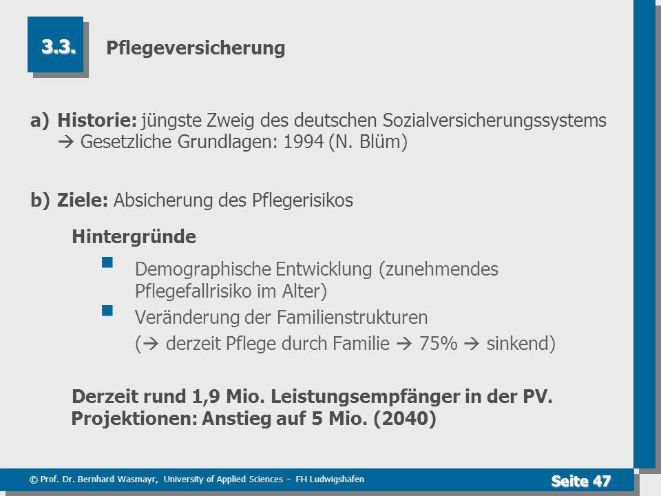 Pflegeversicherung 3.3. a) Historie: jüngste Zweig des deutschen Sozialversicherungssystems  Gesetzliche Grundlagen: 1994 (N. Blüm)